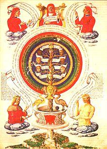 alchemy wikipedia