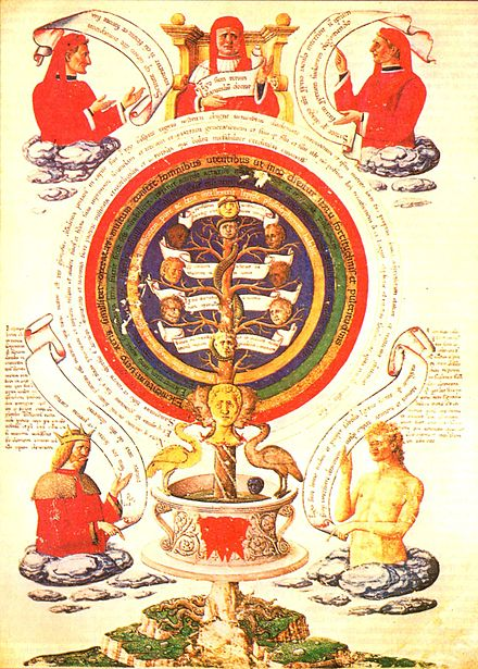 Page from alchemic treatise of Ramon Llull, 16th century