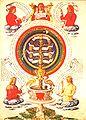 Raimundus Lullus alchemic page.jpg