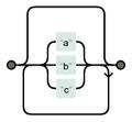 Regexper; Kleene star of (a, b, c).png