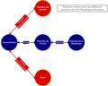 Relations réelles entre les pouvoirs sous la Troisième République.png