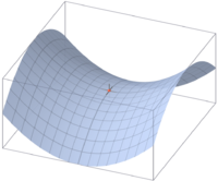 200px-Saddle_point.png