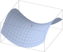 Saddle point.png