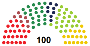 Saeima 2014 election.png