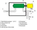 Schema offenes Ocean Thermal Gradient-Kraftwerk OTEC.png