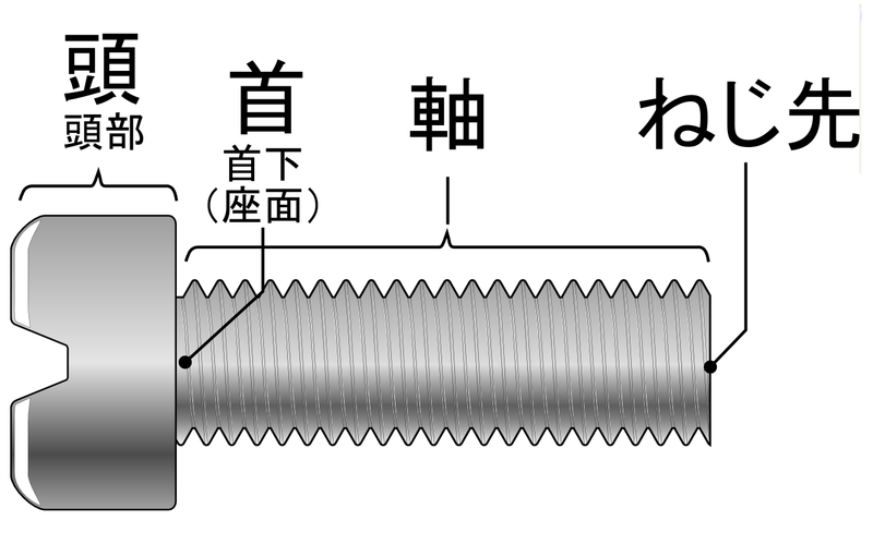 ファイル:Screw (bolt) 04A-J.PNG