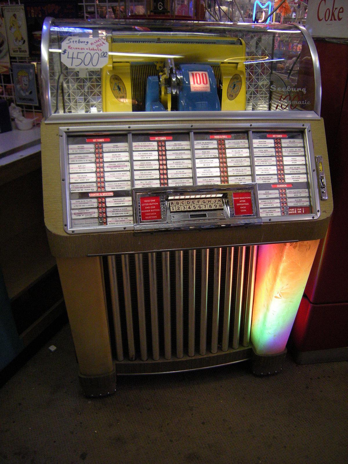 Risultato immagini per jukebox bar