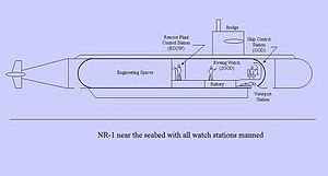 Sketch of the NR-1 on the seabed.jpg