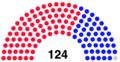 South Carolina House of Representatives 2020.png