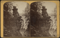 Steeple Rock from above, looking down, by Gates, G. F. (George F.).png