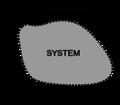 System boundary sv.png