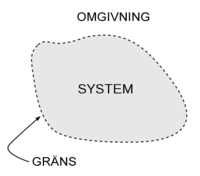 Systemer boundary sv.png
