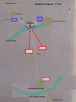 Battle of Paraguarí - Battle of Paraguarí. Red: Belgrano's forces. Azul: Velasco's forces
