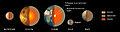 Terrestial Planets internal ru.jpg