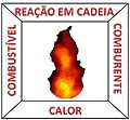 Tetraedro do fogo-Junior-CBMMA.jpg