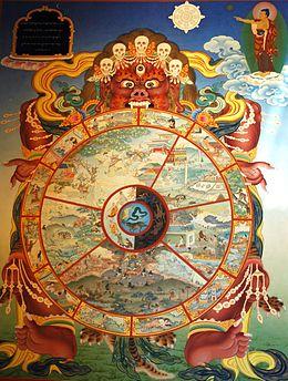 relationship between karma dharma reincarnation books