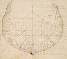 Plans de la coque de la Constellation de profil.
