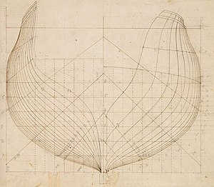 USS Constellation (1797) - Design of the hull of USF Constellation, which it shared with USF Congress.