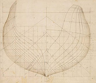 USS Congress (1799) - Building plan of Congress and Constellation