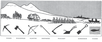 Valley Section, 1909.png