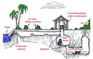 Iron Triangle (Vietnam) - Cross-sectional diagram of Vietcong tunnel system used by the communist insurgents during the American war