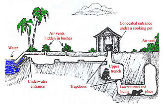 Cross-sectional diagram showing an example of a section of tunnel system used by the Vietcong during the Vietnam War. The area with the largest amount of tunnels was called the Iron Triangle by the Americans. The Viet Minh and later their successors the Vietcong used these tunnels.  Some of the larger tunnel complexes had kitchens, operating rooms, dorm rooms, storage rooms and school rooms.