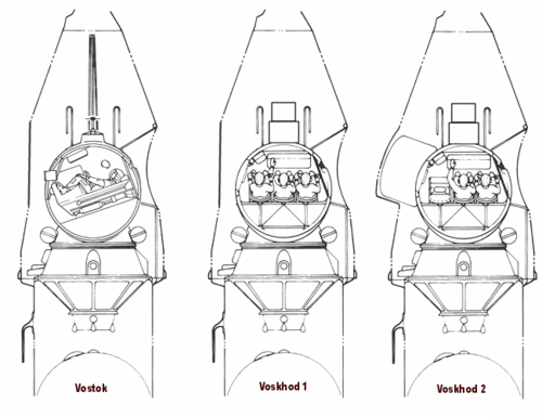 Vostok, Voskhod 1 and 2 crew seating