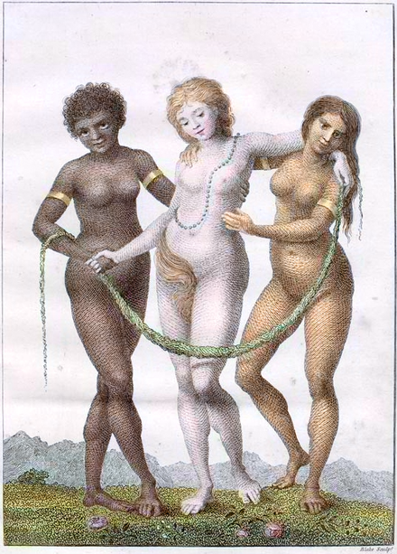 Europe Supported by Africa and America (1st December 1792) engraving by William Blake William Blake-Europe Supported By Africa and America 1796.png