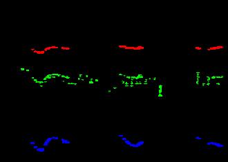 La Superba - Y Canum Venaticorum light curve, including RGB photoelectric measurements