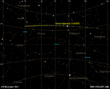 Skymap showing apparent trajectory of 2005 YU55.