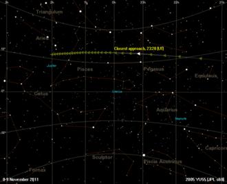 (308635) 2005 YU55 - Apparent trajectory on 8–9 November 2011.