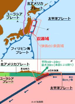 2011 Tohoku earthquake mechanism main