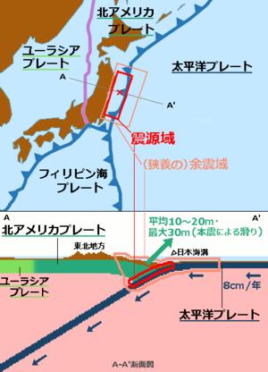 大 マグニチュード 東日本 地震