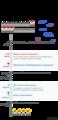 2021 WMF Board elections timeline - ru.png