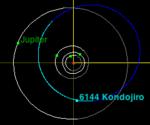 6144 Kondojiro Orbit (JPL).png