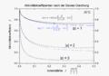 AktivitätskoeffizientenDaviesgleichung lin.png