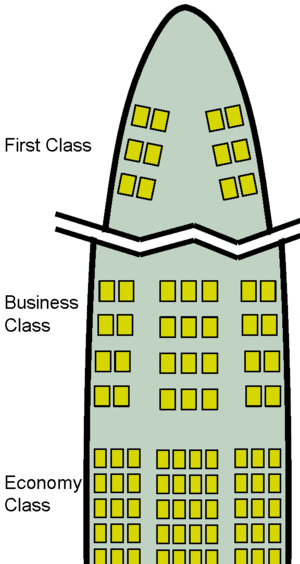 First class (aviation) - Example seating breakdown of a Boeing 747 airliner.