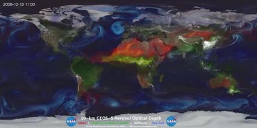 File:Atmospheric Aerosol Eddies and Flows - NASA GSFC S.ogv