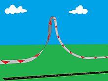220px-Barrel_roll_diagram_side_view.jpg