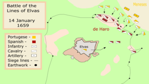 Battle of the lines of Elvas diagram PNG.png