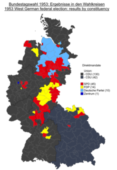 Constituency results, 1953