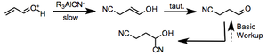 Hydrocyanation of unsaturated carbonyl compounds - Image: CN Al 1