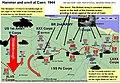 Caen hammer anvil tactics.jpg