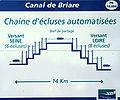 Canal de Briare - Chaîne d'écluses.jpg