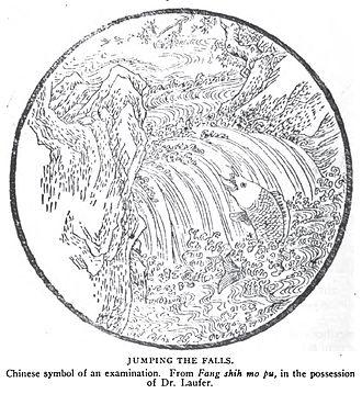 Fish in Chinese mythology - Carp jumping the dragon gate