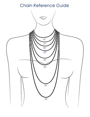 Necklace - Necklace length diagram