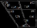 Chirazish vowel chart.png
