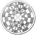 Circular-Chess-Board.jpg