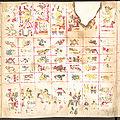 Codex Borgia page 2.jpg
