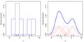 Comparison of 1D histogram and KDE.png